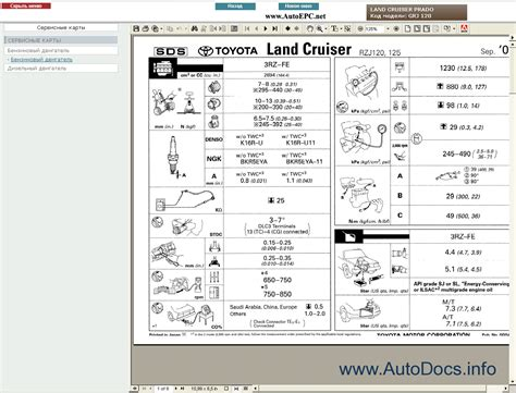 service repair manual free download 1994 toyota land cruiser head up display toyota land cruiser prado 120 service manual rus repair manual order download