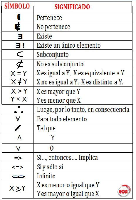 imagenes de simbolos numericos 37 best images about s 205 mbolos matem 225 ticos on pinterest