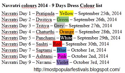 s day list 2014 most popular festivals festivals 2014 navratri 2014 9