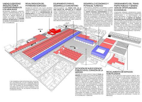 Elemental Architecture primer lugar concurso anteproyecto conceptual para el plan