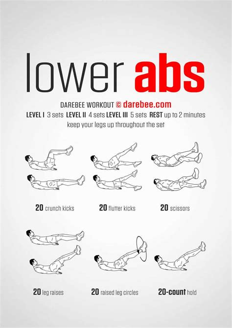 abs exercises workouts     cut