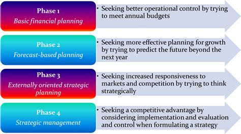 Manajemen Strategis J David Hunger book review essentials of strategic management by j