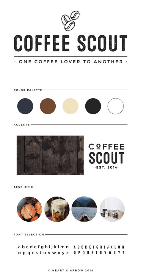 Coffee Scout Brand Design