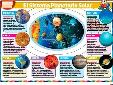 que es el pop image gallery sistema planetario