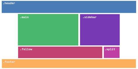 css layout naming avoiding common problems with css grid idevie