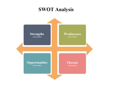 pics for gt blank swot analysis template