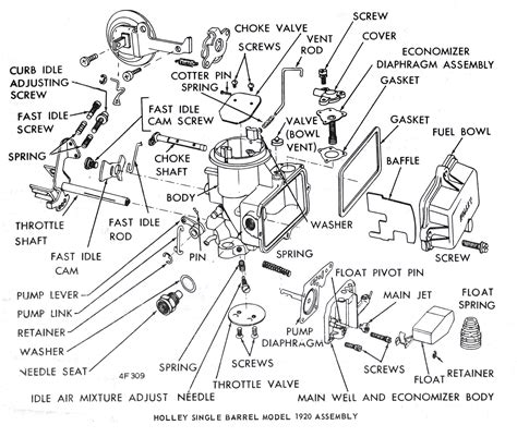 holley carb diagram holley choke diagram wiring library