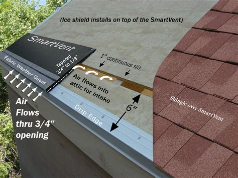 Replacing A Garage Door by Unique Roof Drip Edge 3 Roof Drip Edge Installation