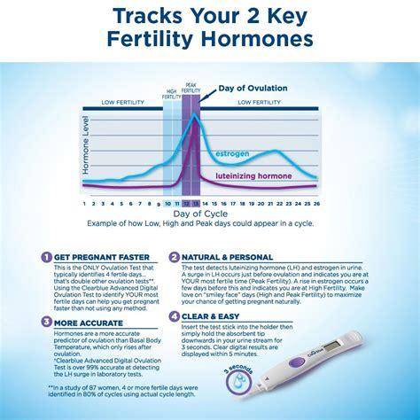 advanced test clearblue advanced digital ovulation test 10