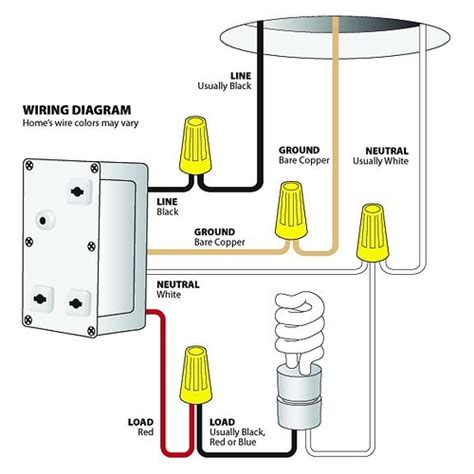 colour of live wire and neutral wiring diagram