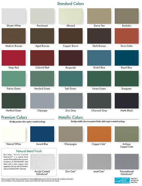 roofing colors berridge cool metal roof colors berridge manufacturing co