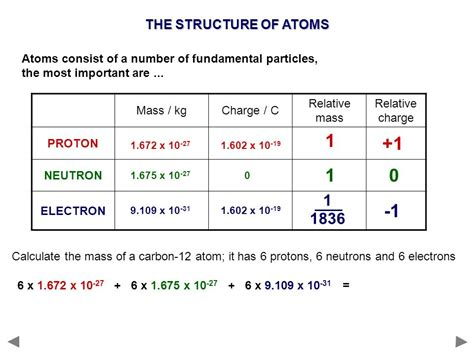 Mass Of Proton And Neutron by 1 1 2 Atomic Structure Describe Protons Neutrons And