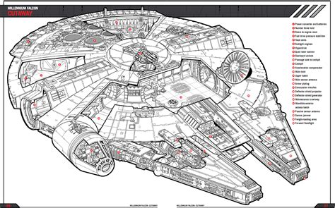 star wars millennium falcon coloring page review