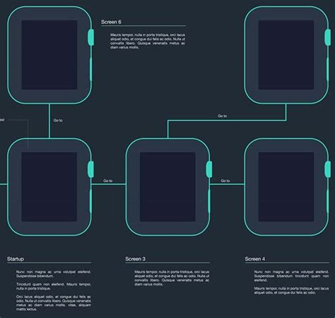 user interface design templates 20 free apple user interface templates and kits