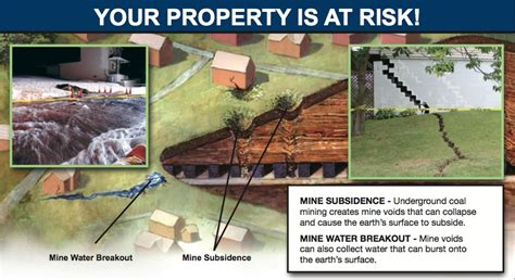 subsidence house insurance dep pushes mine subsidence insurance in pleasant hills 90 5 wesa