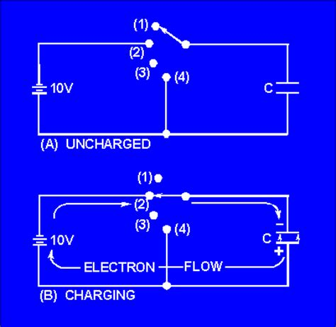 how to charge a capacitor charging and discharging a capacitor