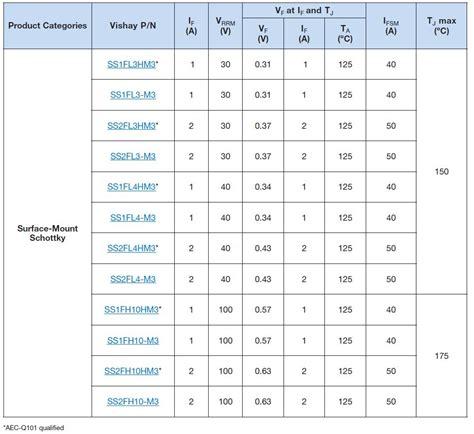 vishay resistors distributors in india vishay resistor footprint 28 images smd chip resistor smd chip resistor manufacturers in