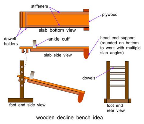 diy sit up bench the no excuses homemade equipment crew page 35