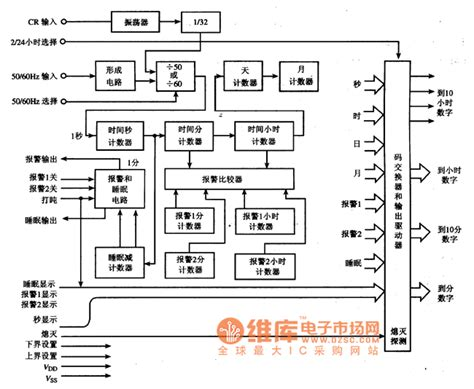 basic of integrated circuits circuit block diagram of ln8363d dh integrated circuit filter circuit basic circuit