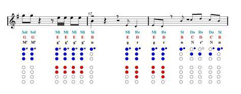 bts dna chords dna bts recorder sheet music guitar chords easy music