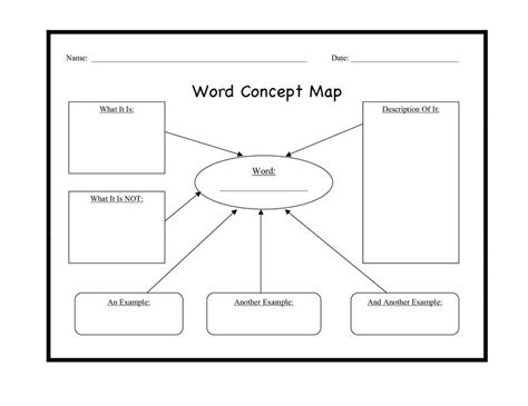 word map template word concept map visual aid students can use this