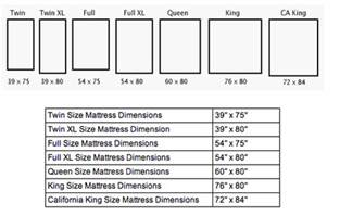 King Size Bed Sheet Dimensions In Inches Mattress Dimensions Luxury Furniture Warehouse 708 655 0925