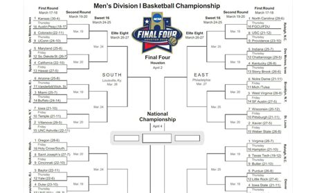 march madness mens teams ncaa march madness bracket toronto star