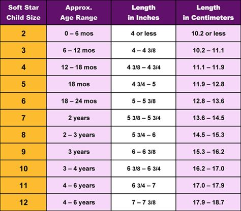shoe size chart infant sizing soft star shoes