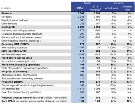 sle stock analysis report sle stock analysis report 28 images stockreports stock