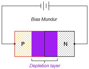 dioda silikon dioda silikon