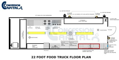 food truck floor plans food truck schematics food free printable wiring diagrams