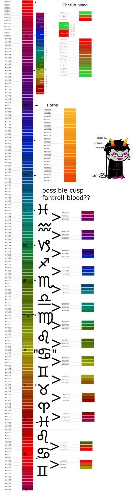 homestuck troll blood colors related keywords homestuck
