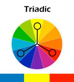 triad colors matching colors maximizes roi the san francisco tailor