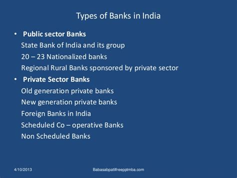 Types Of Mba In India by Bank And Banking Ppt Bec Bagalkot Mba