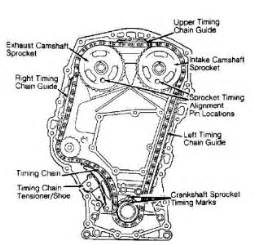 1992 pontiac grand am timing chain marks engine mechanical