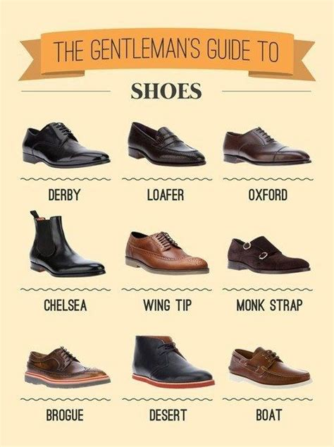 mens boot types vingle the complete guide to s shoes 1 types of