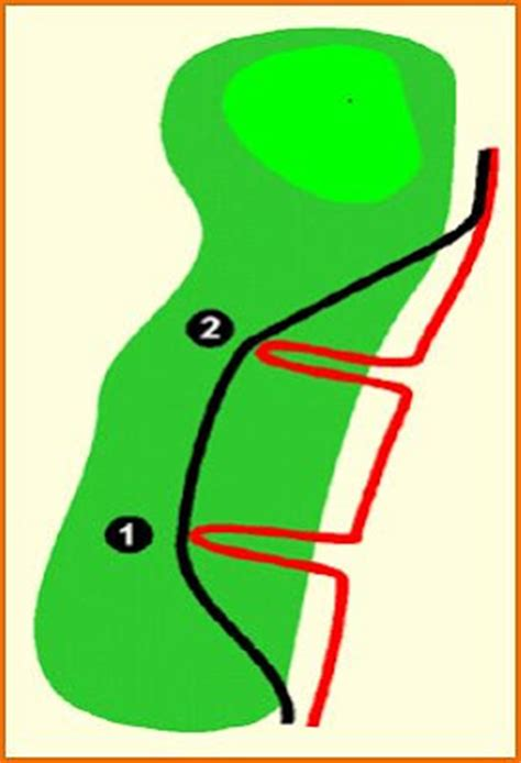 slo county golf courses   degree rule