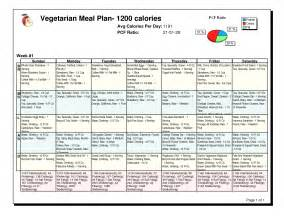 free sample 1200 calorie vegan diet menu to jump start a vegan diet weight loss or healthy