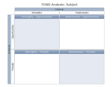 blank tows or swot analysis template diagram flowchart