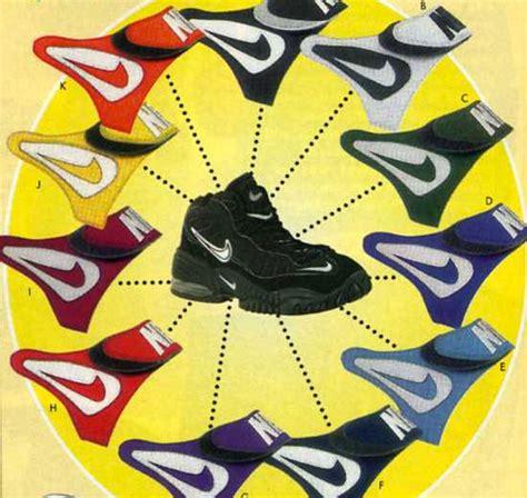 Sepatu Kets Sneaker Nike Stefan Janosky Max Grade Ori nike sb stefan janoski for sale le qui marche