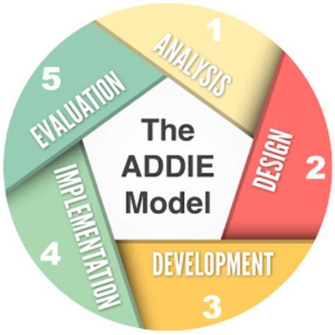 the addie instructional design model | digitalchalk blog