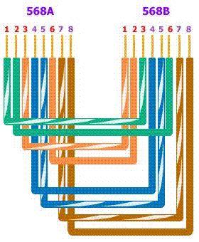 laporan hasil praktikum membuat kabel utp ade sumyana laporan 2 membuat kabel utp