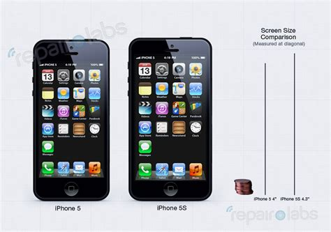 Screen Iphone 5 Retak repairlabs works up an image of what the new iphone 5s