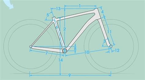 design frame in catia ask us anything with kona bicycles fit geometry