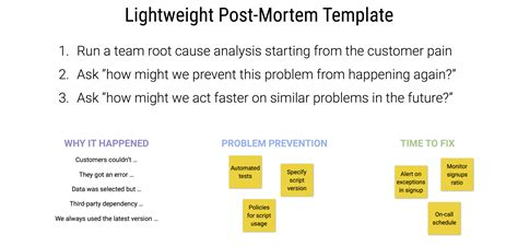 post mortem template powerpoint post mortem template templates data