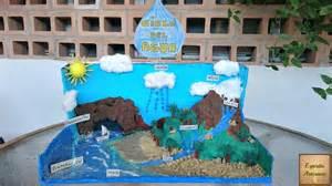 maqueta sobre un proyecto dr agua para basica esp 237 ritu artesano maqueta quot el ciclo del agua