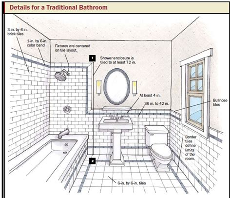 Ceramic Tile Designs For Bathrooms by Bathroom Design Amp Planning Tips Taymor