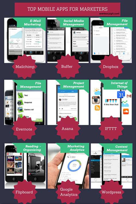 marketing mobile app top mobile apps for marketers