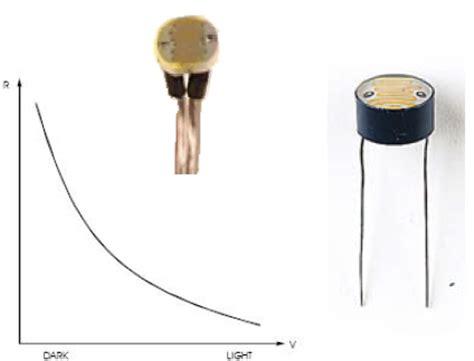 pu2 5 light dependent resistors ما هي المقاومة resistor و كيف نفكر أتجاهها و ما هي أنواع ألمقاومات