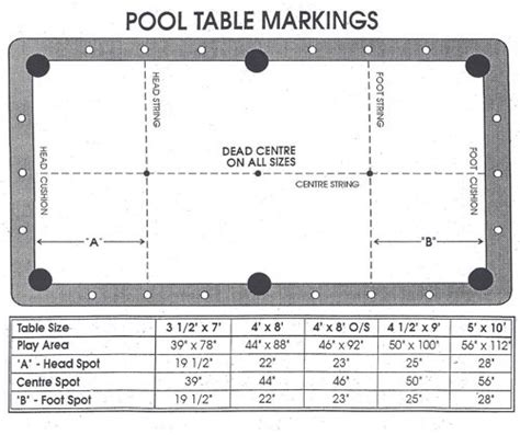 8ft pool table dimensions brokeasshome com